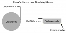 Konusplättchen bzw. Querholzplättchen aus Fichte / Durchmesser von 15 bis 40 mm wählbar